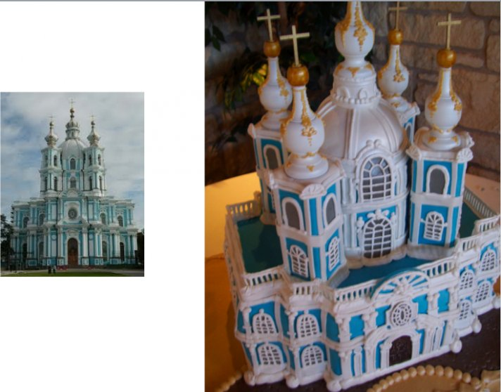 This white and blue wedding cake is an exact replica of the Russian cathedral pictured next to it.