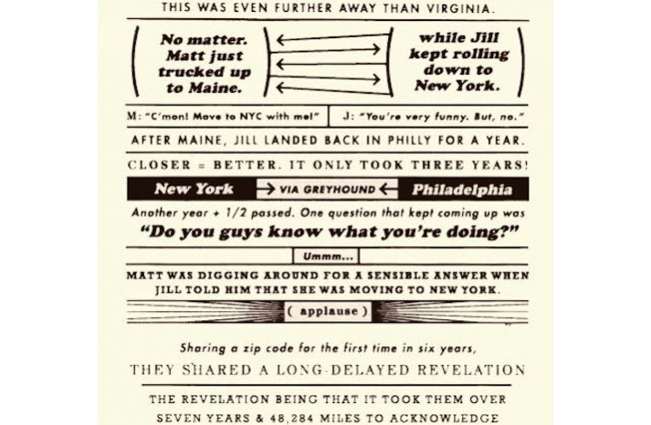 funny wedding invitations love story infographic 3